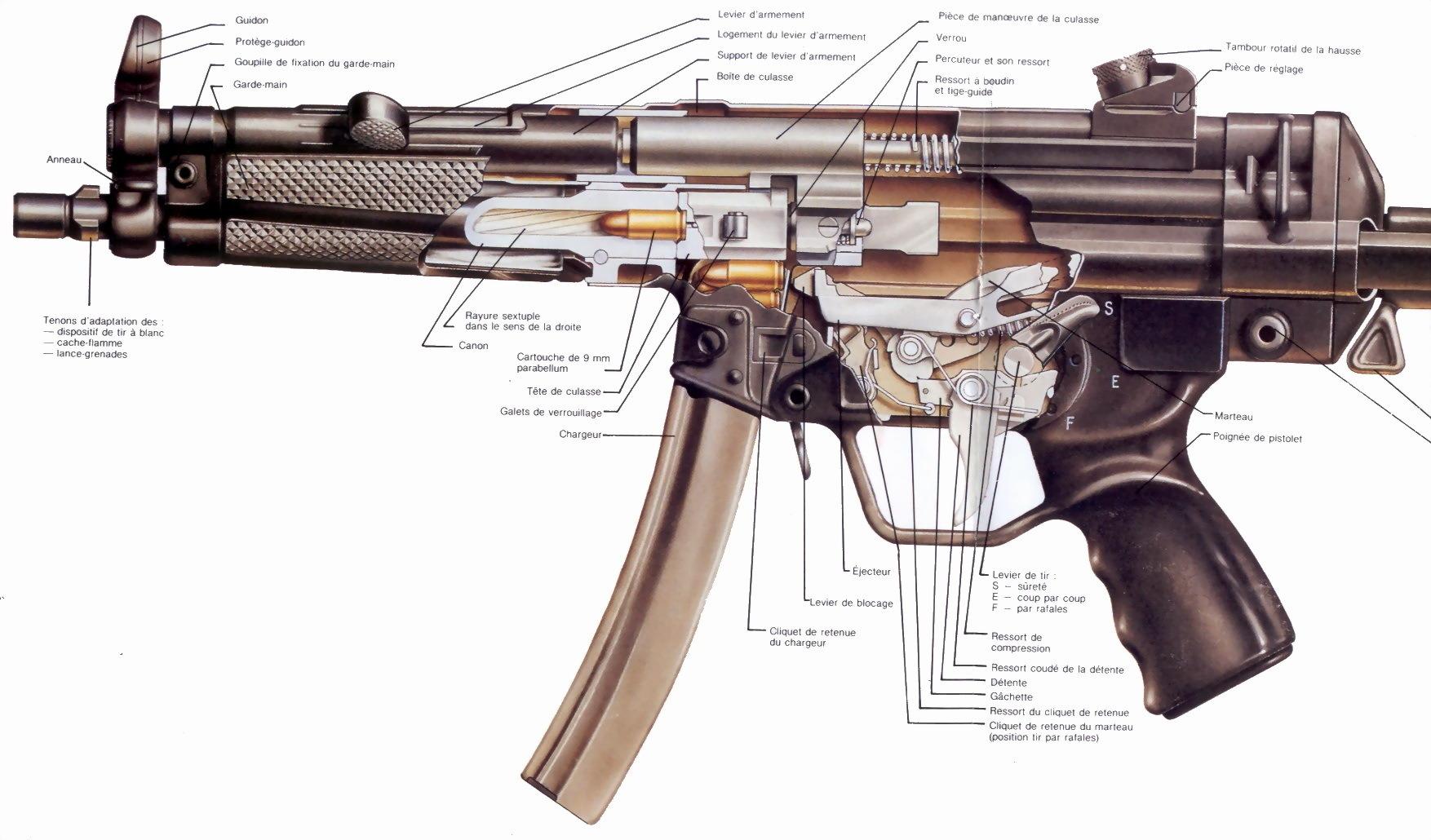 Photo Assault rifle Army